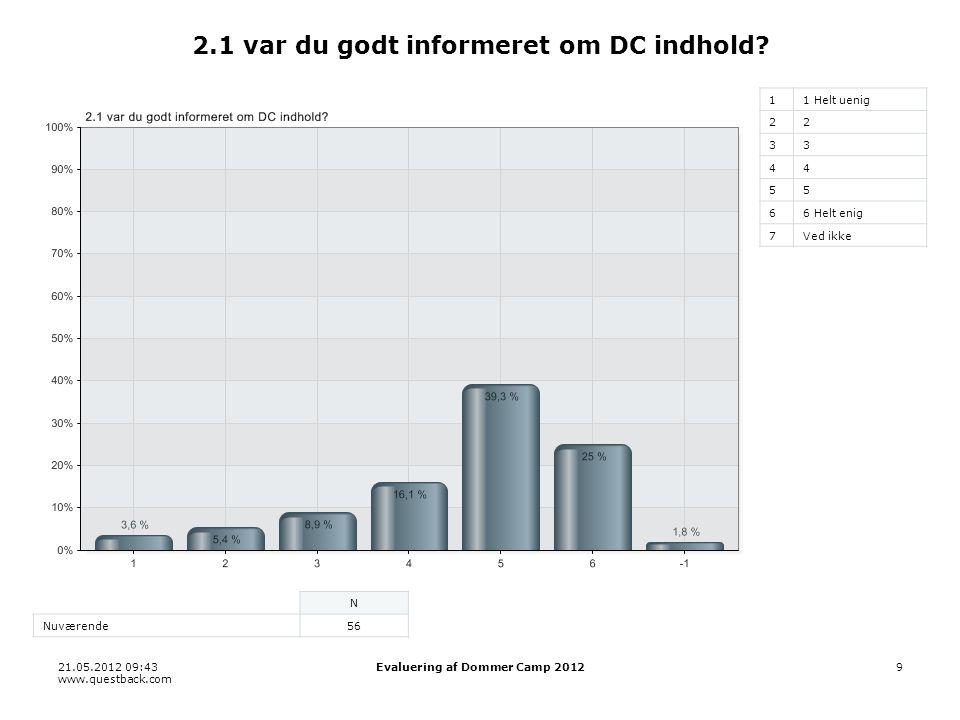 21.05.2012 09:43 www.questback.com Evaluering af Dommer Camp 20129 2.1 var du godt informeret om DC indhold.