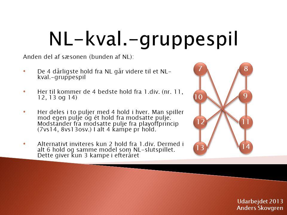 Anden del af sæsonen (bunden af NL): De 4 dårligste hold fra NL går videre til et NL- kval.-gruppespil Her til kommer de 4 bedste hold fra 1.div.