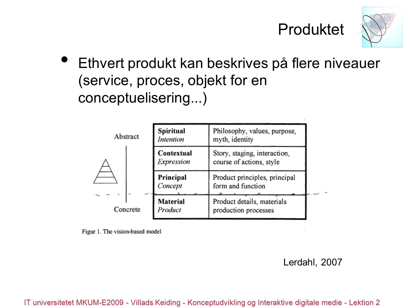 © all rights reserved IT universitetet MKUM-E2009 - Villads Keiding - Konceptudvikling og Interaktive digitale medie - Lektion 2 Produktet Ethvert produkt kan beskrives på flere niveauer (service, proces, objekt for en conceptuelisering...) Lerdahl, 2007