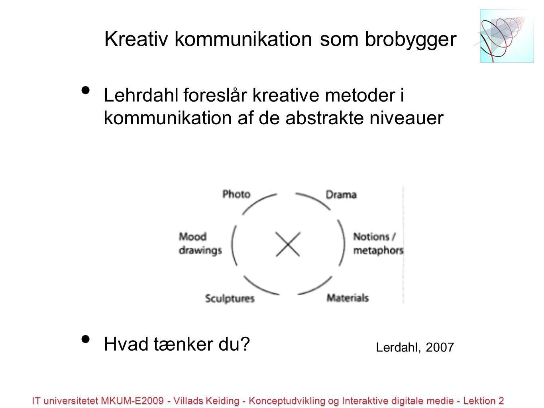 © all rights reserved IT universitetet MKUM-E2009 - Villads Keiding - Konceptudvikling og Interaktive digitale medie - Lektion 2 Kreativ kommunikation som brobygger Lehrdahl foreslår kreative metoder i kommunikation af de abstrakte niveauer Hvad tænker du.