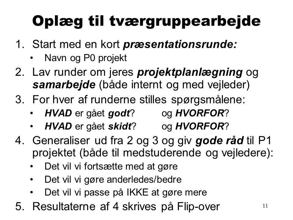 11 Oplæg til tværgruppearbejde 1.Start med en kort præsentationsrunde: Navn og P0 projekt 2.Lav runder om jeres projektplanlægning og samarbejde (både