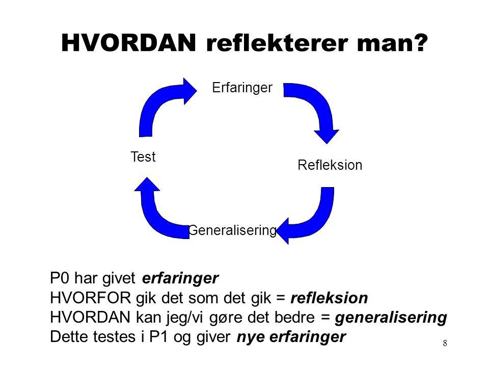 8 HVORDAN reflekterer man? Test Generalisering Refleksion Erfaringer P0 har givet erfaringer HVORFOR gik det som det gik = refleksion HVORDAN kan jeg/