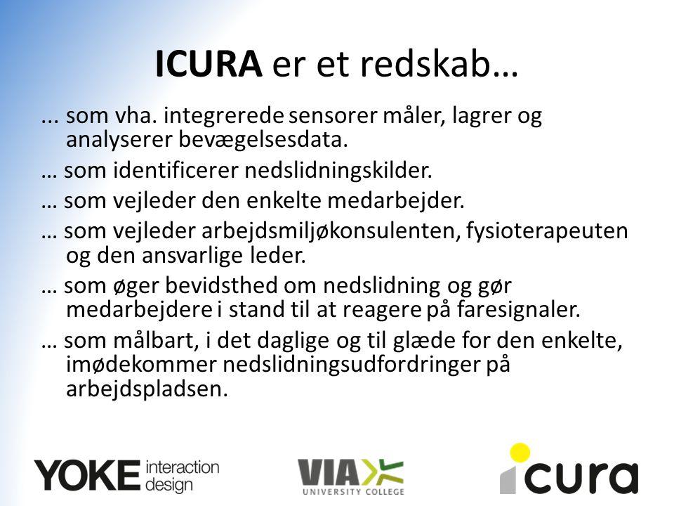 ICURA er et redskab…... som vha. integrerede sensorer måler, lagrer og analyserer bevægelsesdata.