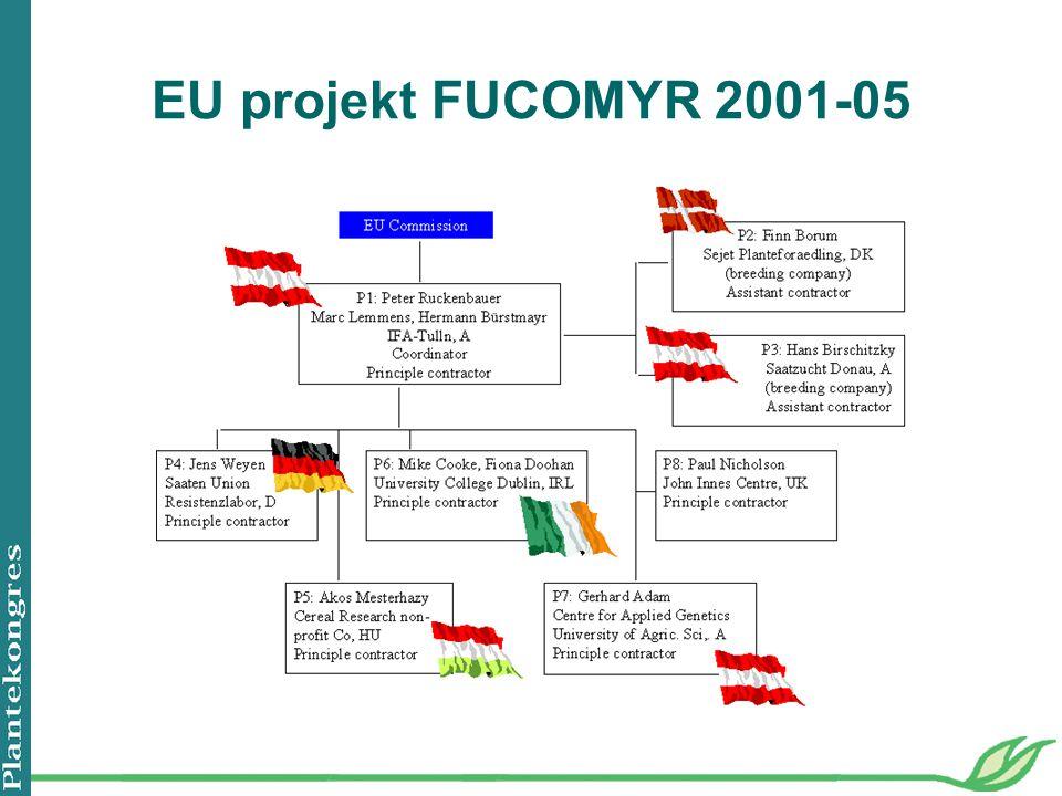 EU projekt FUCOMYR 2001-05