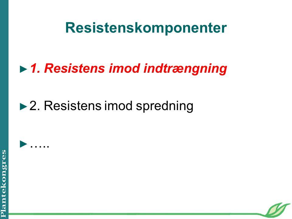 Resistenskomponenter ► 1. Resistens imod indtrængning ► 2. Resistens imod spredning ► …..