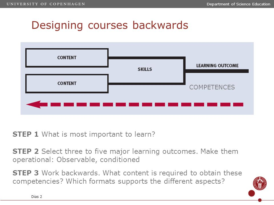 Designing courses backwards STEP 1 What is most important to learn.