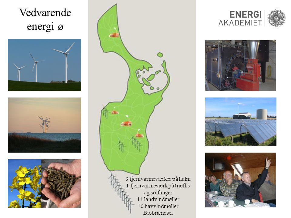 www.veo.dk Vedvarende energi ø 3 fjernvarmeværker på halm 1 fjernvarmeværk på træflis og solfanger 11 landvindmøller 10 havvindmøller Biobrændsel