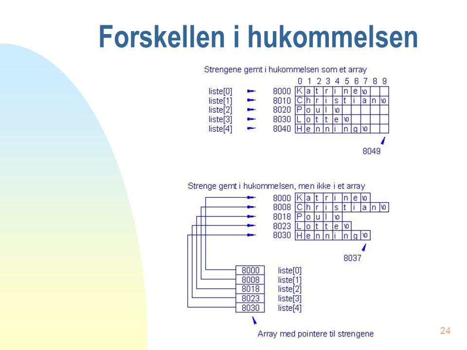 23 2-dimensionalt array med pointer char *liste[MAX] = { Katrine , Christian , Poul , Lotte , Henning }; #define MAX 5 #define LEN 40