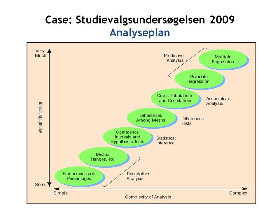 Case: Studievalgsundersøgelsen 2009 Analyseplan