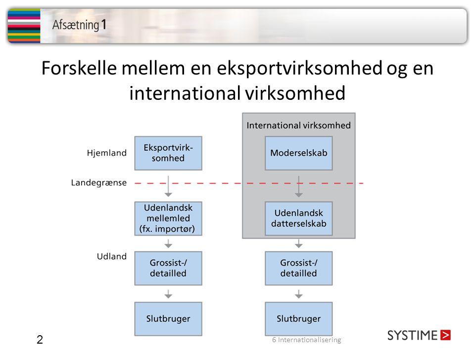 Forskelle mellem en eksportvirksomhed og en international virksomhed 2 6 Internationalisering