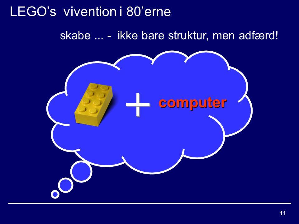11 LEGO's vivention i 80'erne computer skabe... - ikke bare struktur, men adfærd!