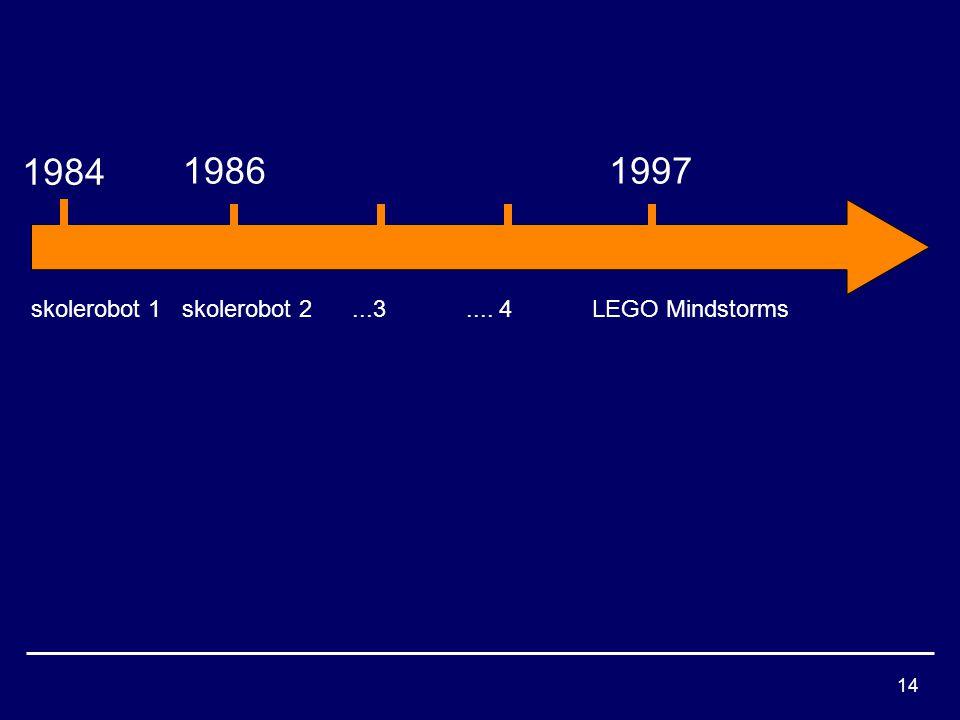 14 1984 skolerobot 1 skolerobot 2...3.... 4 LEGO Mindstorms 19861997