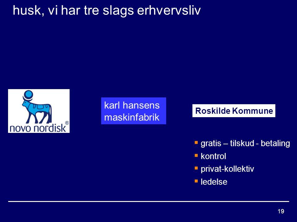 19 husk, vi har tre slags erhvervsliv karl hansens maskinfabrik Roskilde Kommune  gratis – tilskud - betaling  kontrol  privat-kollektiv  ledelse