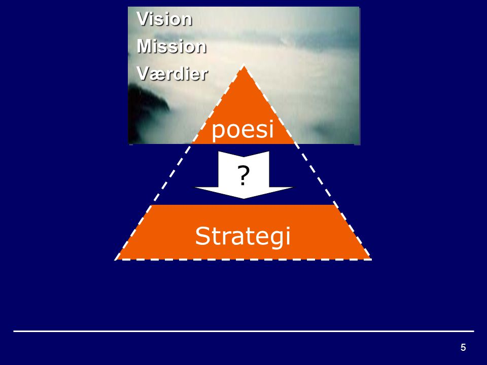 5 poesi Strategi VisionMissionVærdier