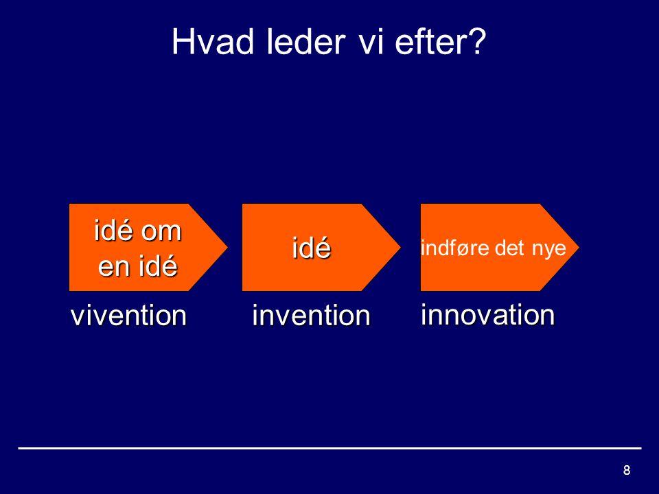 8 idé om en idé idé indføre det nye Hvad leder vi efter innovation inventionvivention