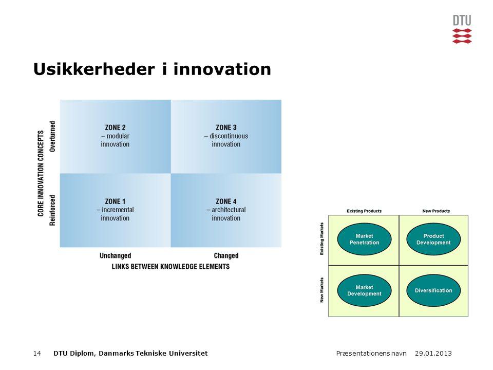 29.01.2013Præsentationens navn14DTU Diplom, Danmarks Tekniske Universitet Usikkerheder i innovation
