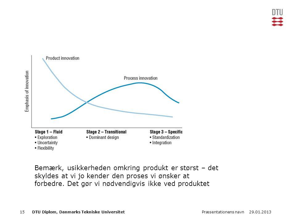 29.01.2013Præsentationens navn15DTU Diplom, Danmarks Tekniske Universitet Bemærk, usikkerheden omkring produkt er størst – det skyldes at vi jo kender den proses vi ønsker at forbedre.
