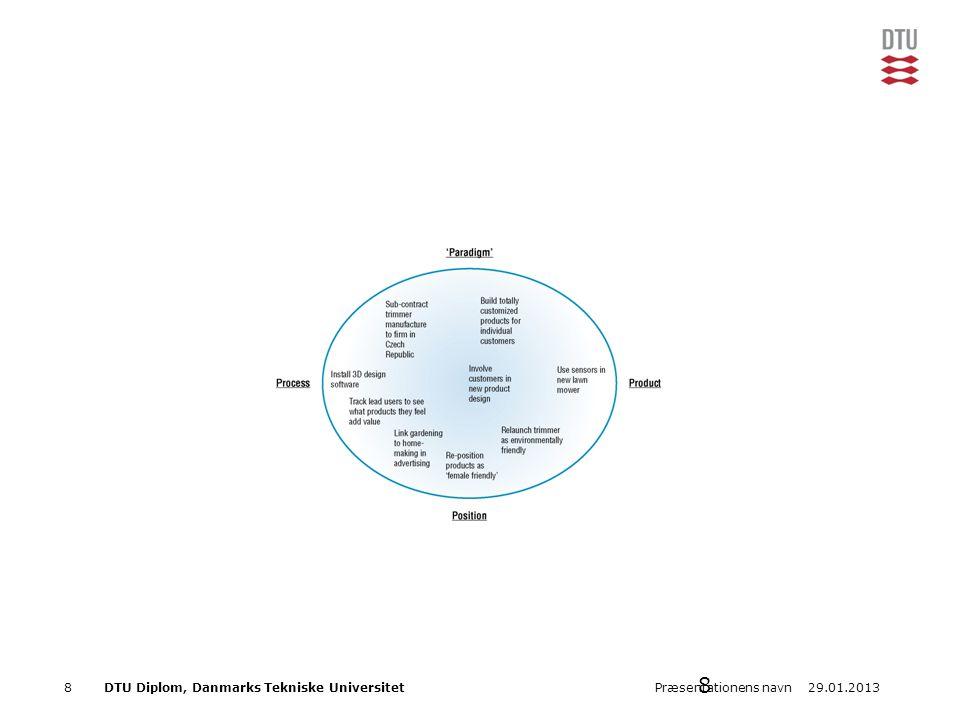 29.01.2013Præsentationens navn8DTU Diplom, Danmarks Tekniske Universitet 8