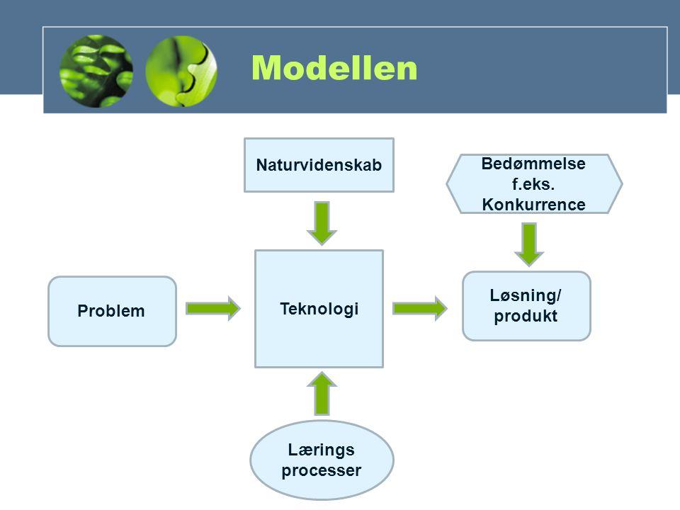 Problem Teknologi Løsning/ produkt Naturvidenskab Lærings processer Bedømmelse f.eks.