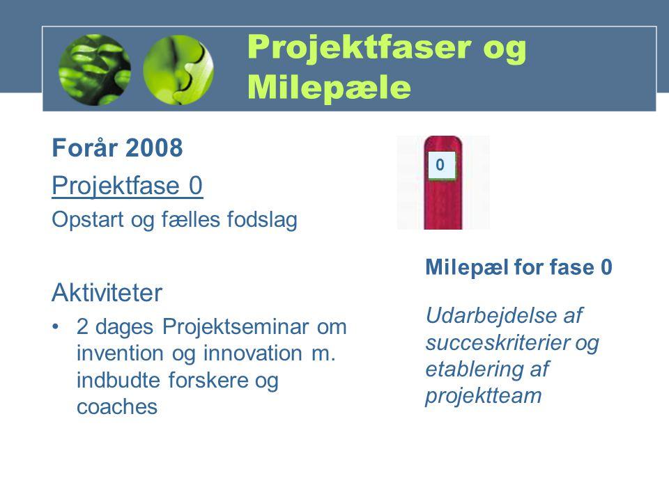 Projektfaser og Milepæle Forår 2008 Projektfase 0 Opstart og fælles fodslag Aktiviteter 2 dages Projektseminar om invention og innovation m.