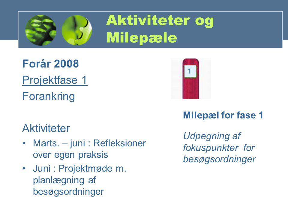 Aktiviteter og Milepæle Forår 2008 Projektfase 1 Forankring Aktiviteter Marts.
