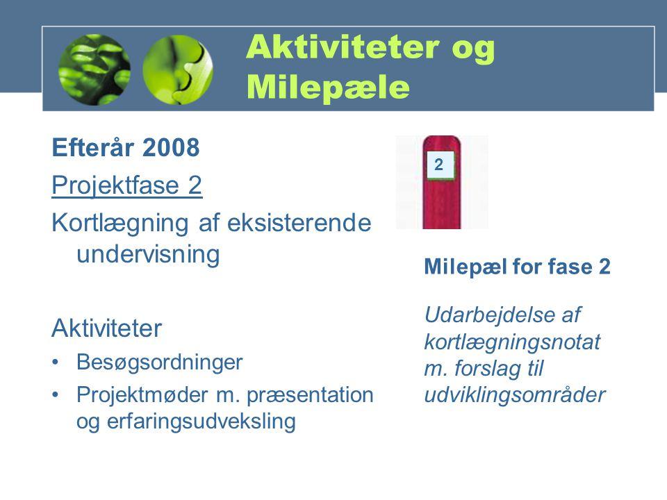 Aktiviteter og Milepæle Efterår 2008 Projektfase 2 Kortlægning af eksisterende undervisning Aktiviteter Besøgsordninger Projektmøder m.