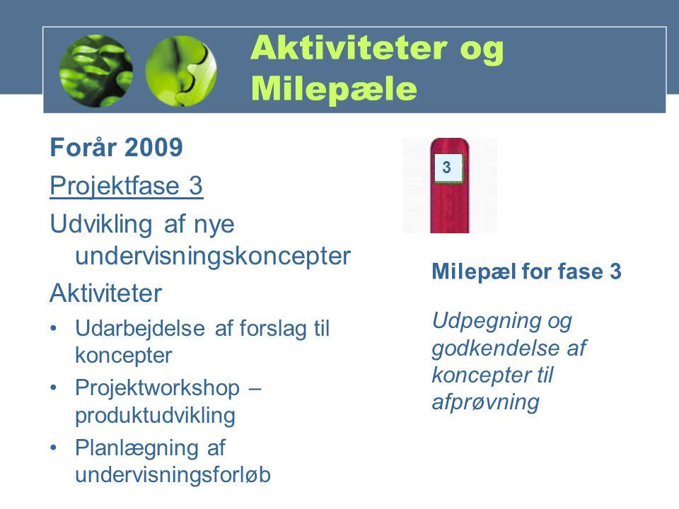 Aktiviteter og Milepæle Forår 2009 Projektfase 3 Udvikling af nye undervisningskoncepter Aktiviteter Udarbejdelse af forslag til koncepter Projektworkshop – produktudvikling Planlægning af undervisningsforløb 3 Udpegning og godkendelse af koncepter til afprøvning Milepæl for fase 3