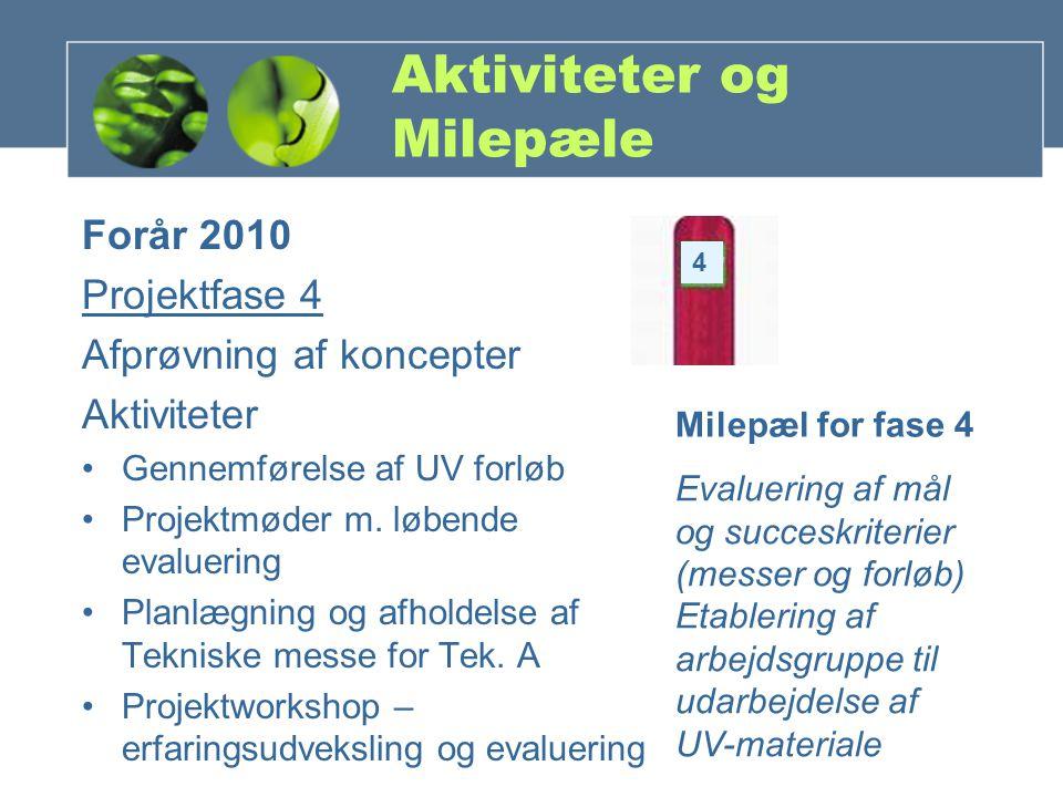 Aktiviteter og Milepæle Forår 2010 Projektfase 4 Afprøvning af koncepter Aktiviteter Gennemførelse af UV forløb Projektmøder m.