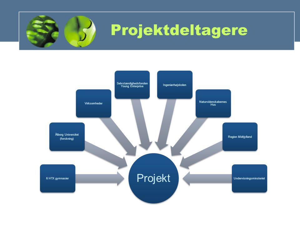 Projektdeltagere Projekt 6 HTX gymnasier Ålborg Universitet (forskning) Virksomheder Selvstændighedsfonden Young Enterprise Ingeniørhøjskolen Naturvidenskabernes Hus Region MidtjyllandUndervisningsminsteriet