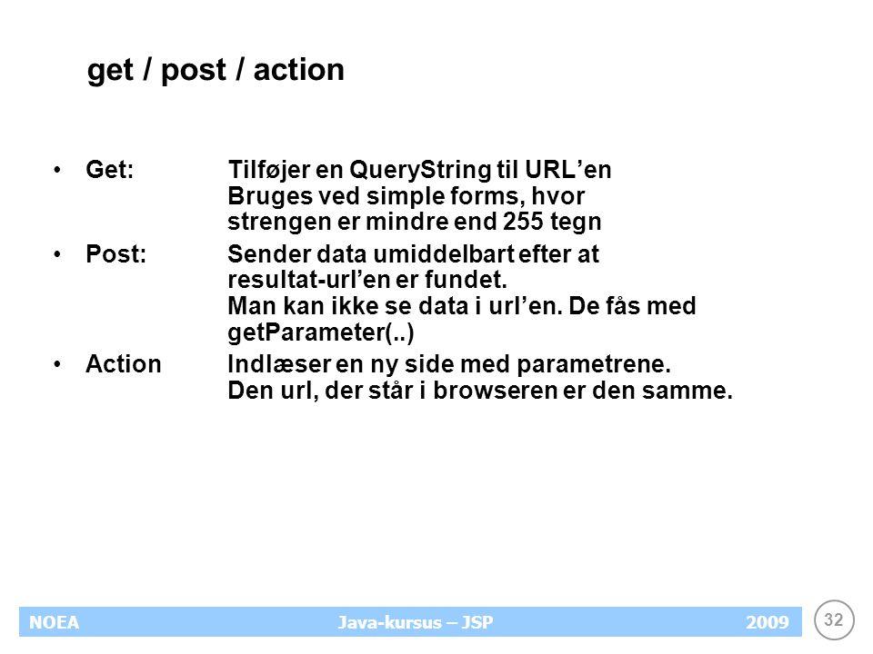 32 NOEA2009Java-kursus – JSP get / post / action Get: Tilføjer en QueryString til URL'en Bruges ved simple forms, hvor strengen er mindre end 255 tegn Post:Sender data umiddelbart efter at resultat-url'en er fundet.