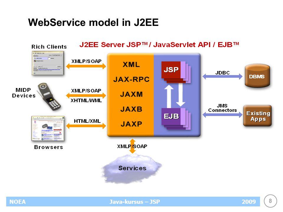 8 NOEA2009Java-kursus – JSP WebService model in J2EE