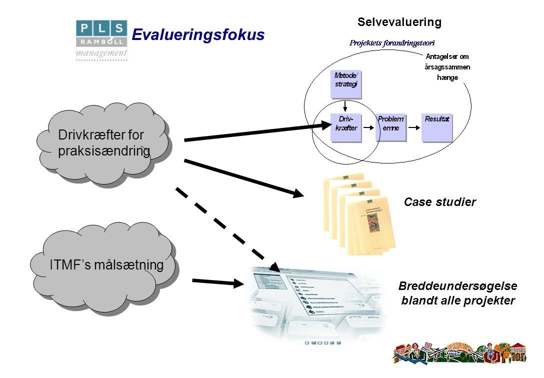 Drivkræfter for praksisændring ITMF's målsætning Evalueringsfokus Selvevaluering Case studier Breddeundersøgelse blandt alle projekter