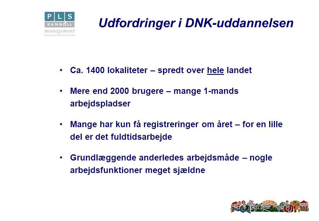 Udfordringer i DNK-uddannelsen Ca.