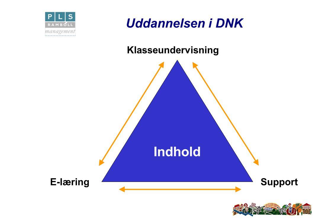 Uddannelsen i DNK Indhold Klasseundervisning E-læringSupport
