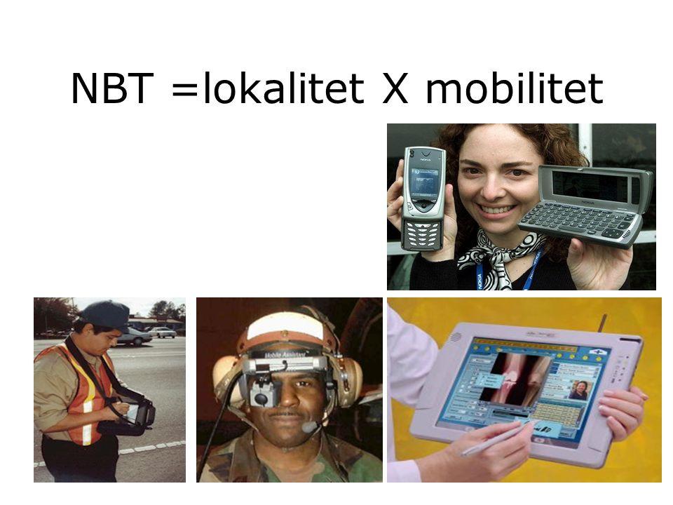 NBT =lokalitet X mobilitet