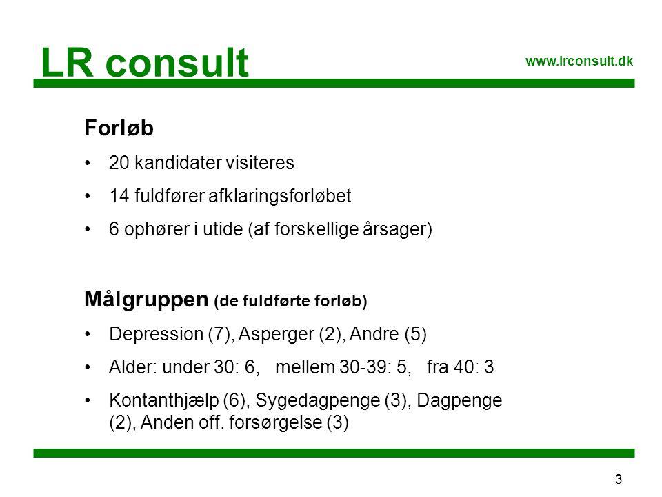 3 LR consult www.lrconsult.dk Målgruppen (de fuldførte forløb) Depression (7), Asperger (2), Andre (5) Alder: under 30: 6, mellem 30-39: 5, fra 40: 3 Kontanthjælp (6), Sygedagpenge (3), Dagpenge (2), Anden off.