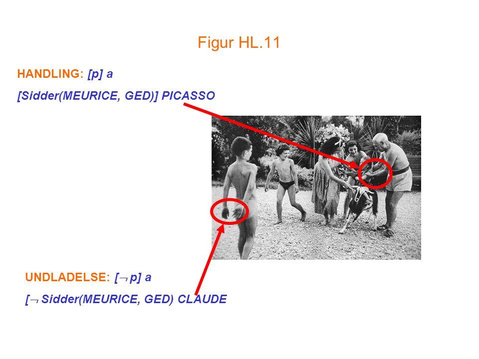 HANDLING: [p] a [Sidder(MEURICE, GED)] PICASSO UNDLADELSE: [  p] a [  Sidder(MEURICE, GED) CLAUDE Figur HL.11