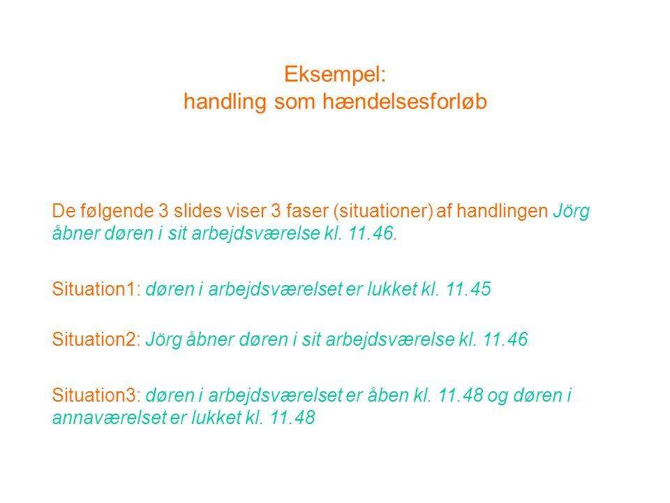 Eksempel: handling som hændelsesforløb De følgende 3 slides viser 3 faser (situationer) af handlingen Jörg åbner døren i sit arbejdsværelse kl.