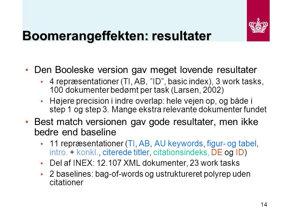 14 Boomerangeffekten: resultater Den Booleske version gav meget lovende resultater 4 repræsentationer (TI, AB, ID , basic index), 3 work tasks, 100 dokumenter bedømt per task (Larsen, 2002) Højere precision i indre overlap: hele vejen op, og både i step 1 og step 3.