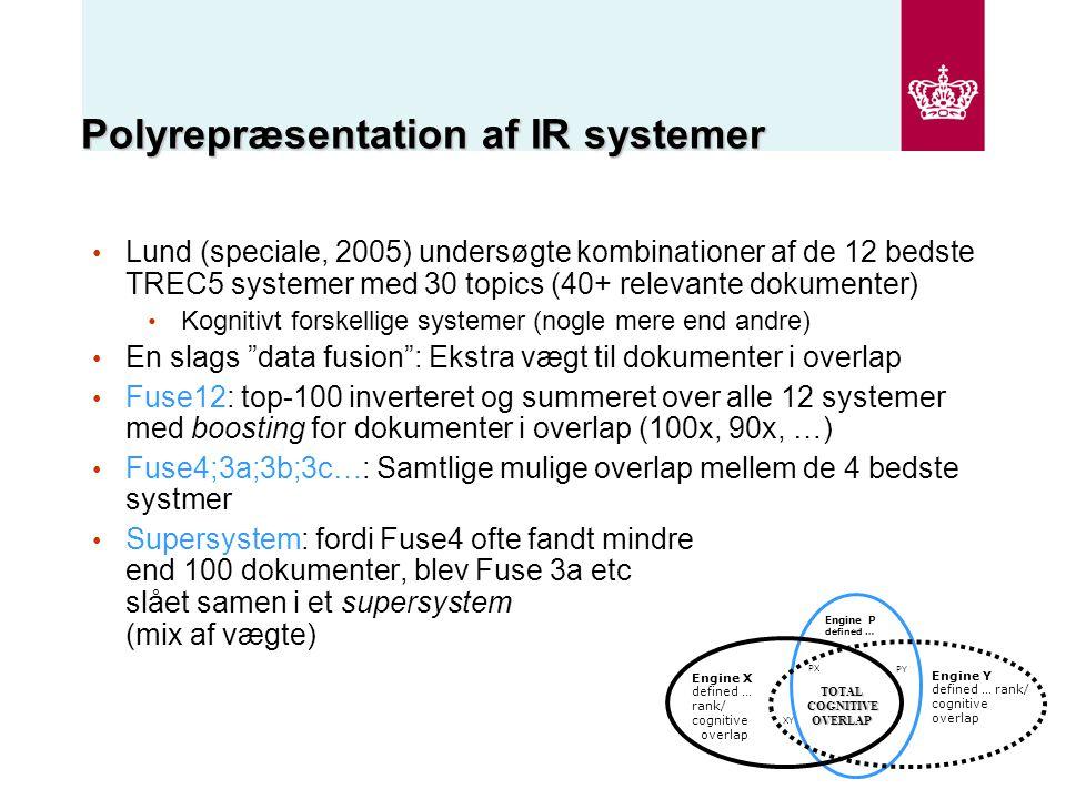 Polyrepræsentation af IR systemer Lund (speciale, 2005) undersøgte kombinationer af de 12 bedste TREC5 systemer med 30 topics (40+ relevante dokumenter) Kognitivt forskellige systemer (nogle mere end andre) En slags data fusion : Ekstra vægt til dokumenter i overlap Fuse12: top-100 inverteret og summeret over alle 12 systemer med boosting for dokumenter i overlap (100x, 90x, …) Fuse4;3a;3b;3c…: Samtlige mulige overlap mellem de 4 bedste systmer Supersystem: fordi Fuse4 ofte fandt mindre end 100 dokumenter, blev Fuse 3a etc slået samen i et supersystem (mix af vægte) Engine X defined … rank/ cognitive overlap Engine Y defined … rank/ cognitive overlap TOTALCOGNITIVEOVERLAP Engine P defined … PX PY XY