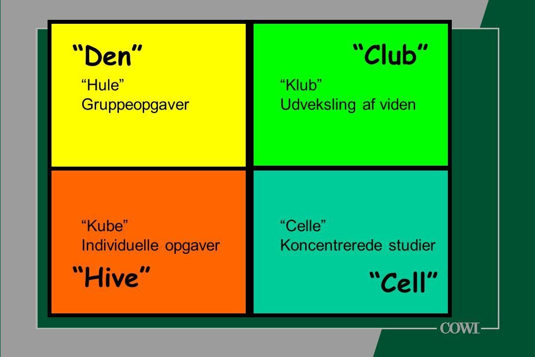 Uafhængighed Uafhængighed Samarbejde Samarbejde Indretningskoncepter Cell Celle Koncentrerede studier Hive Kube Individuelle opgaver Den Hule Gruppeopgaver Club Klub Udveksling af viden