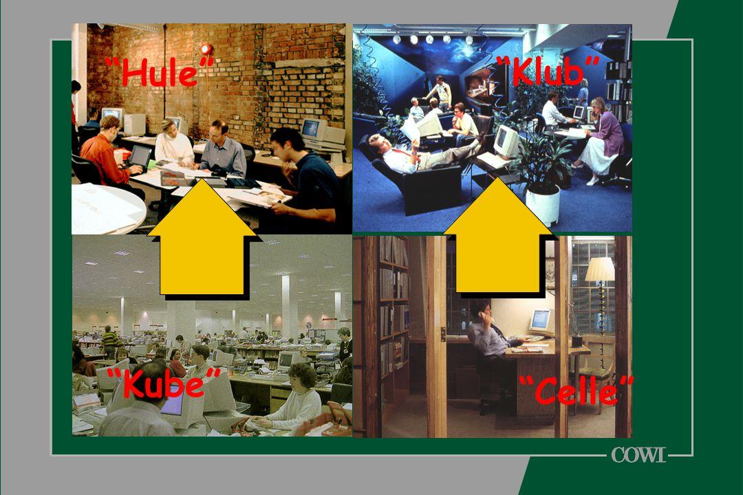 Kube Celle Hule Klub