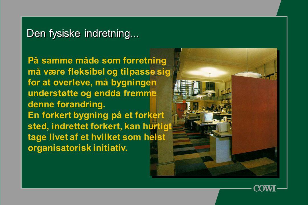 Den fysiske indretning...