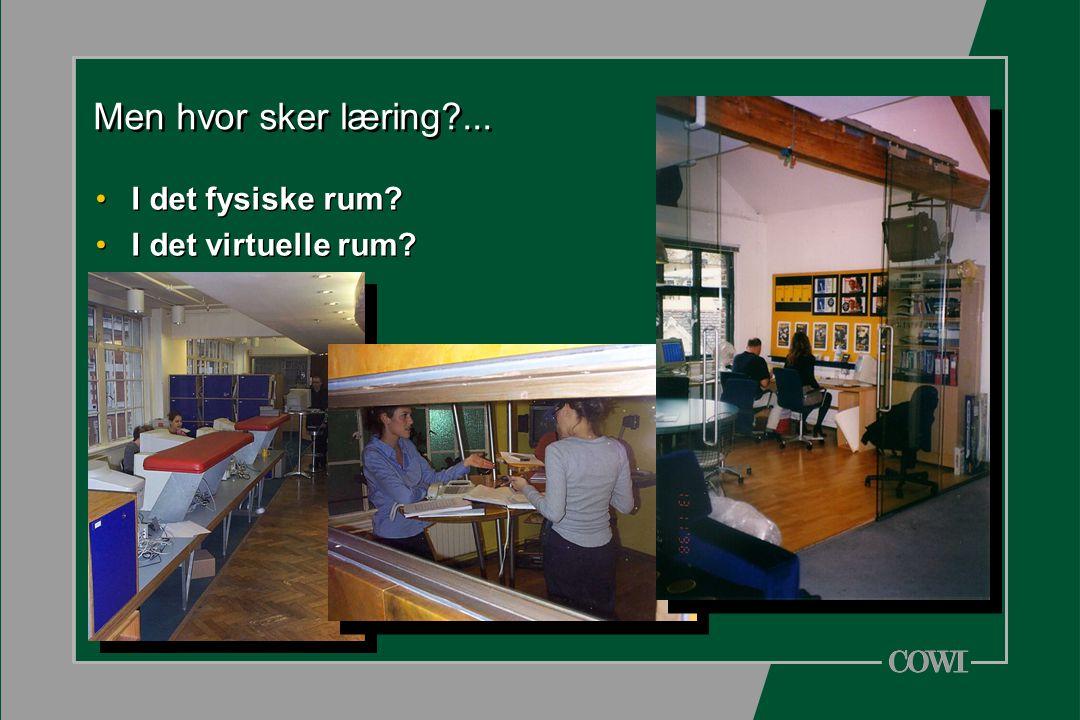 Men hvor sker læring ... I det fysiske rum. I det virtuelle rum.