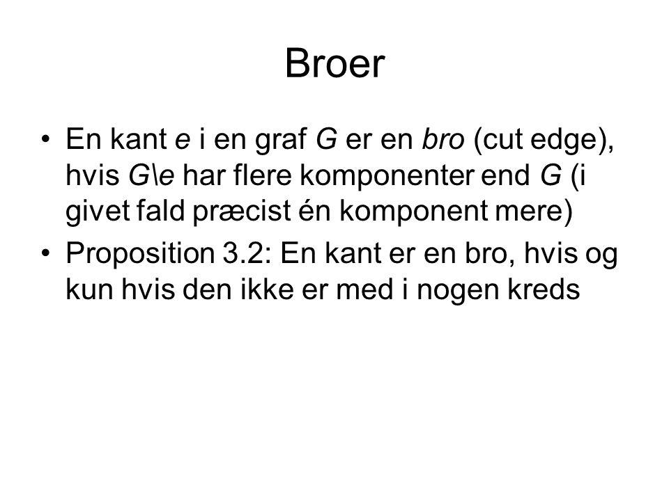 Broer En kant e i en graf G er en bro (cut edge), hvis G\e har flere komponenter end G (i givet fald præcist én komponent mere) Proposition 3.2: En kant er en bro, hvis og kun hvis den ikke er med i nogen kreds