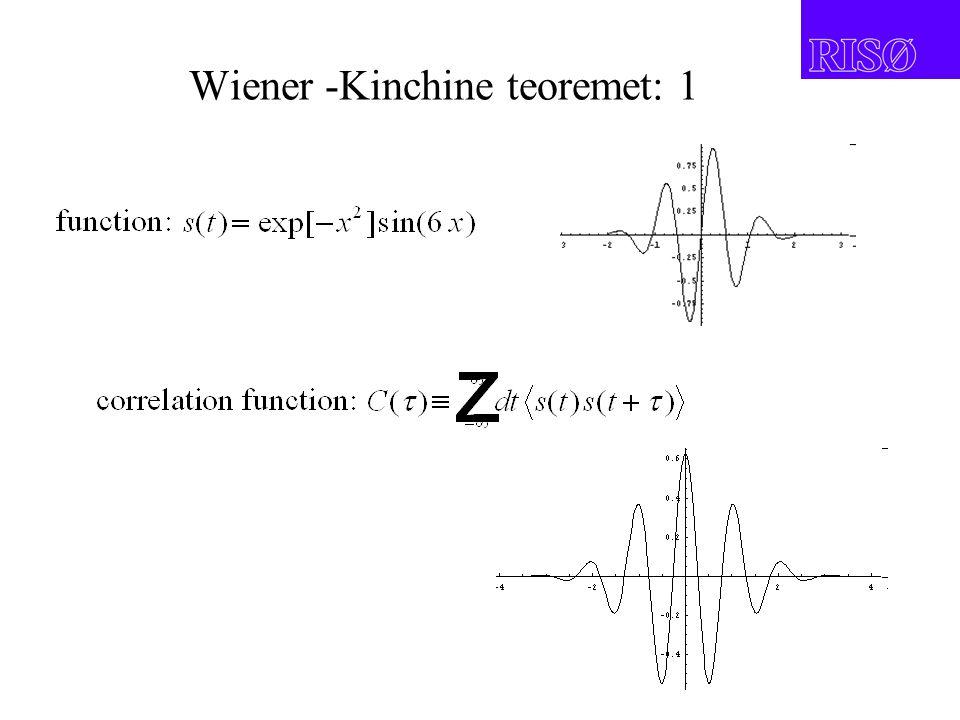Wiener -Kinchine teoremet: 1