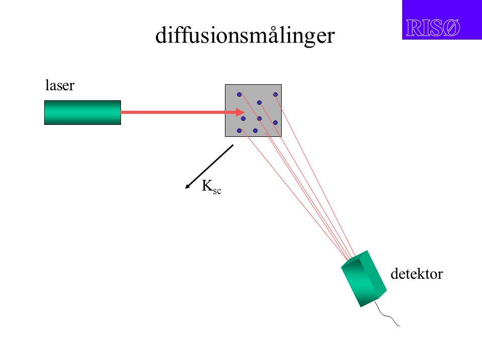 diffusionsmålinger laser detektor K sc