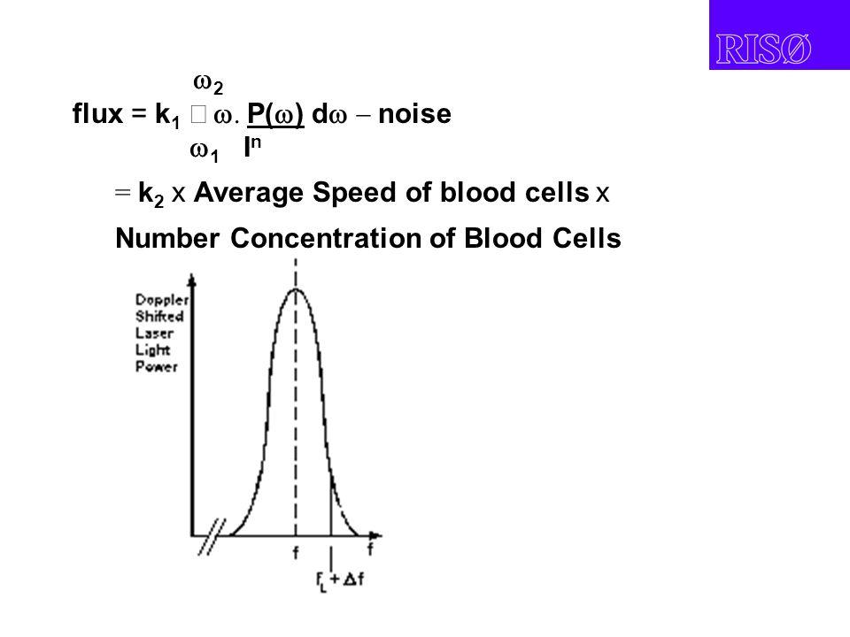  2 flux = k 1  P(  ) d  noise  1 I n = k 2 x Average Speed of blood cells x Number Concentration of Blood Cells