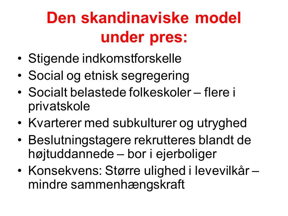 Den skandinaviske model under pres: Stigende indkomstforskelle Social og etnisk segregering Socialt belastede folkeskoler – flere i privatskole Kvarterer med subkulturer og utryghed Beslutningstagere rekrutteres blandt de højtuddannede – bor i ejerboliger Konsekvens: Større ulighed i levevilkår – mindre sammenhængskraft