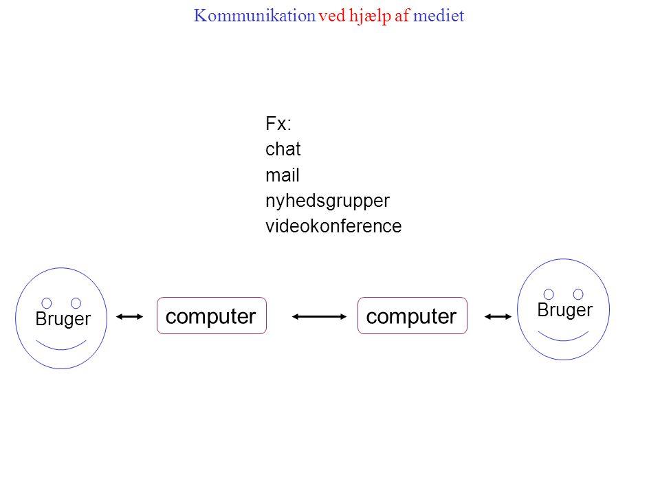 Bruger computer Kommunikation ved hjælp af mediet Fx: chat mail nyhedsgrupper videokonference